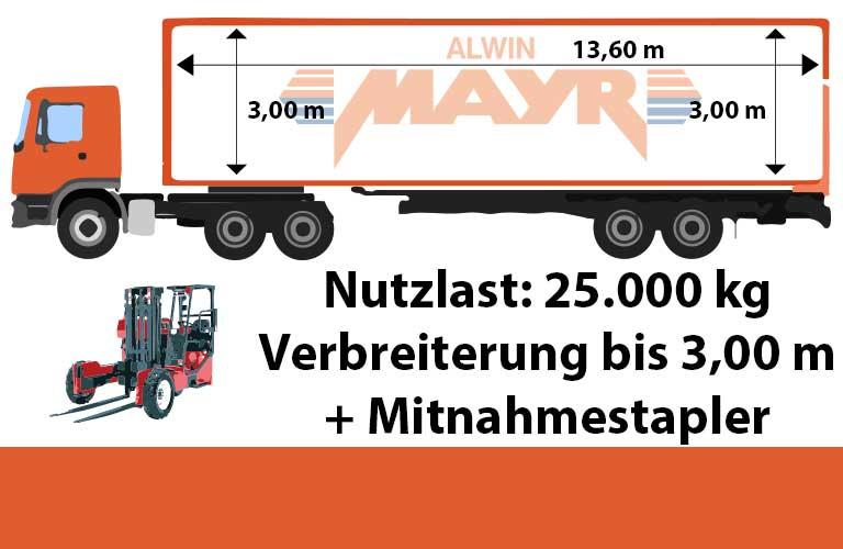 lkw_nutzlast_25000kg-verbreiterung-bis-3m