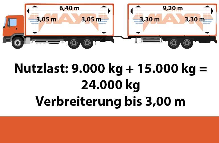 lkw_nutzlast_9000_15000kg-verbreiterung-bis-3m